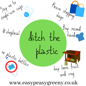 Ways to ditch the plastic